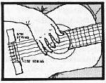 BEG-03: Fundamentals: Basic Right Hand Position