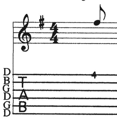 BEG-15: Tablature Exercise #2